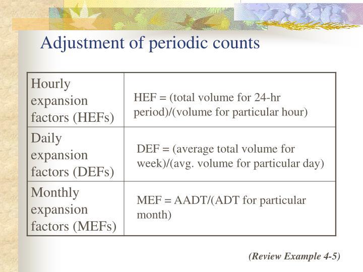 Adjustment of periodic counts
