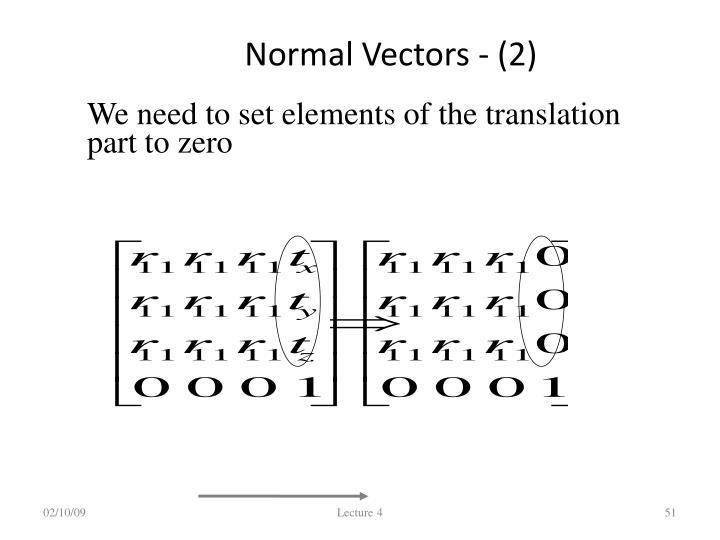 Normal Vectors - (2)