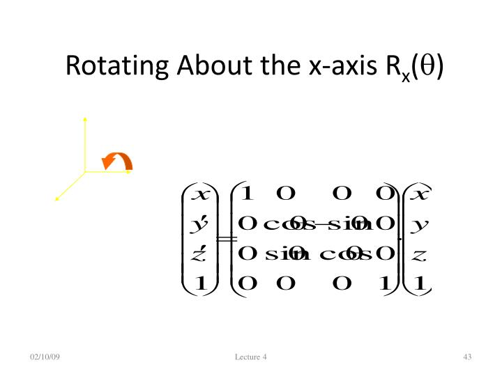 Rotating About the x-axis R