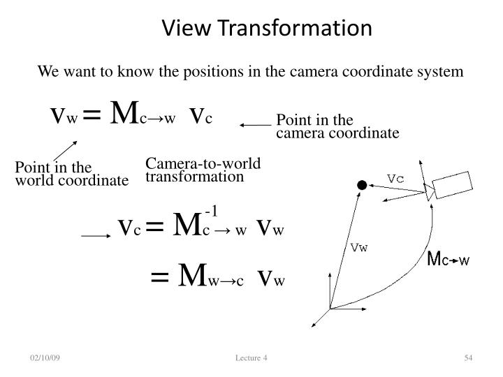 View Transformation