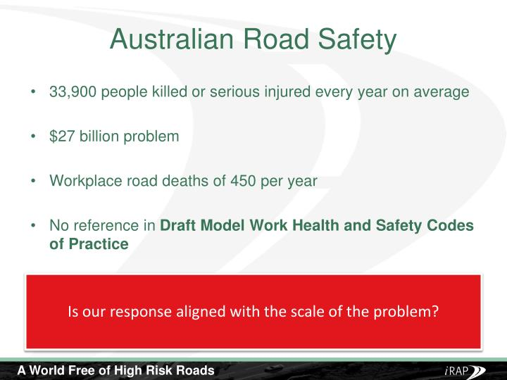 Australian Road Safety