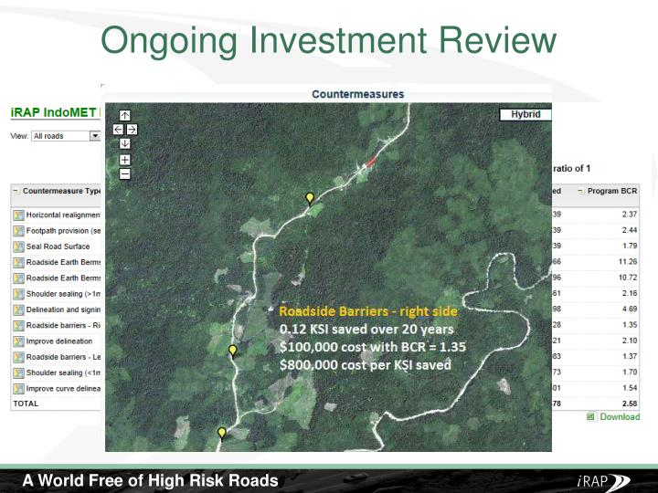Ongoing Investment Review