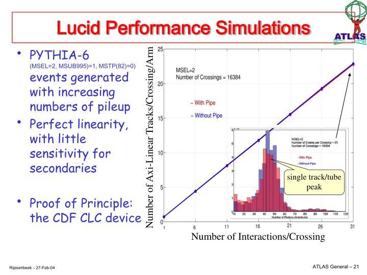 Lucid Performance Simulations