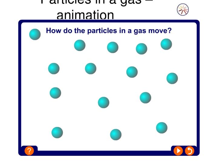 Particles in a gas – animation