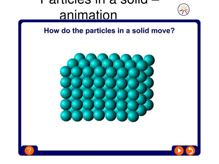 Particles in a solid animation