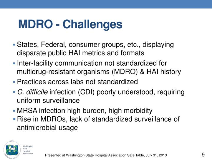 MDRO - Challenges