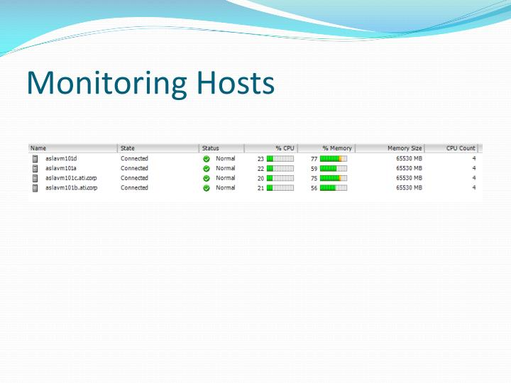 Monitoring Hosts