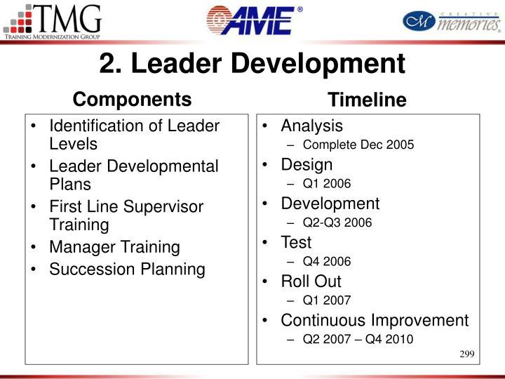 Identification of Leader Levels