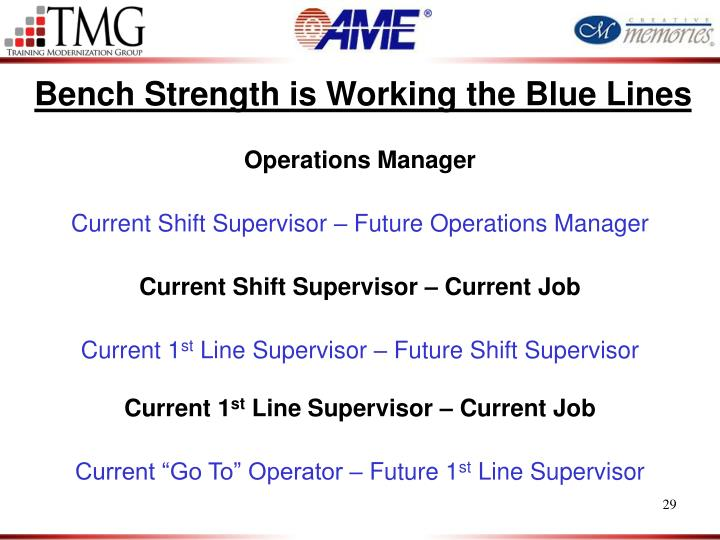 Bench Strength is Working the Blue Lines