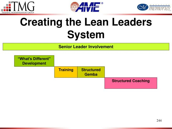 Creating the Lean Leaders System