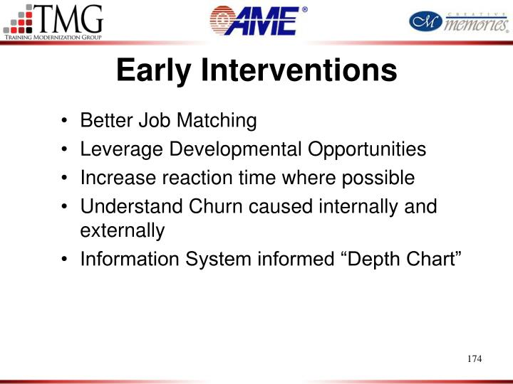 Early Interventions