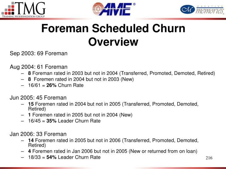 Foreman Scheduled Churn