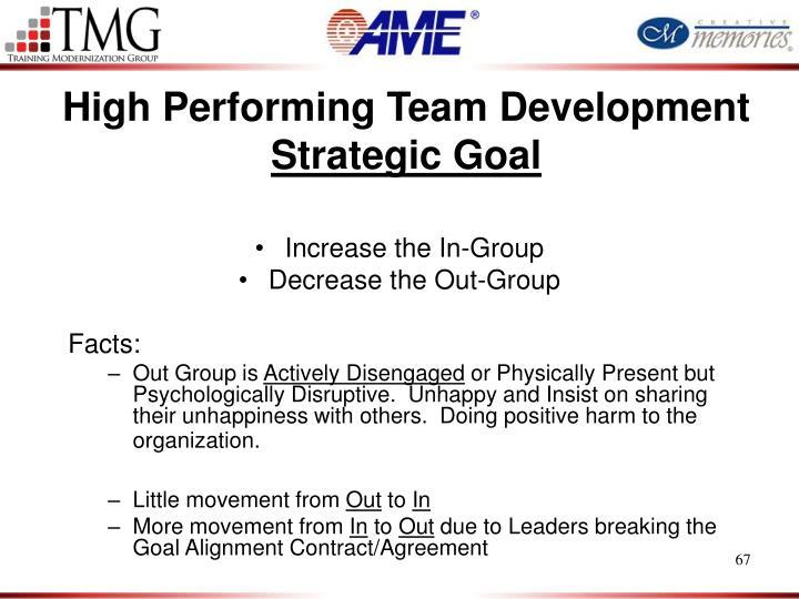 High Performing Team Development