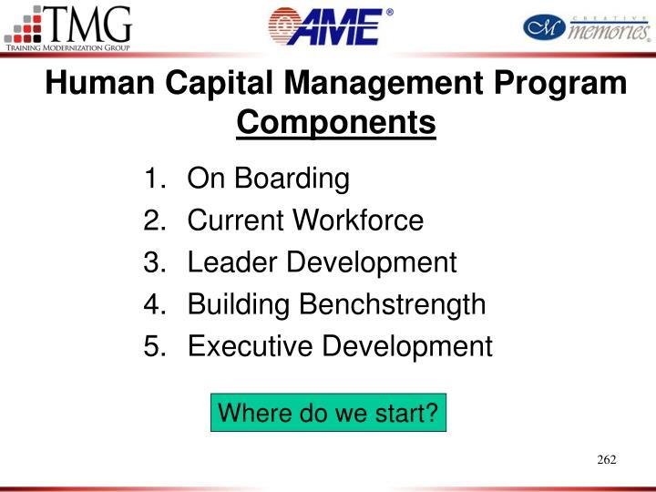 Human Capital Management Program
