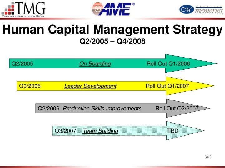 Human Capital Management Strategy