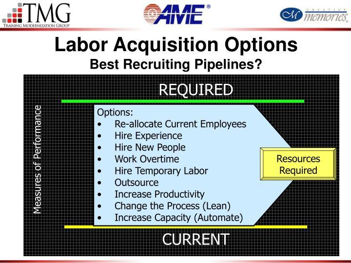 Labor Acquisition Options