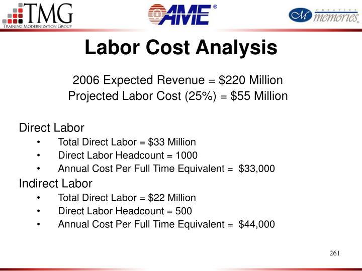 Labor Cost Analysis