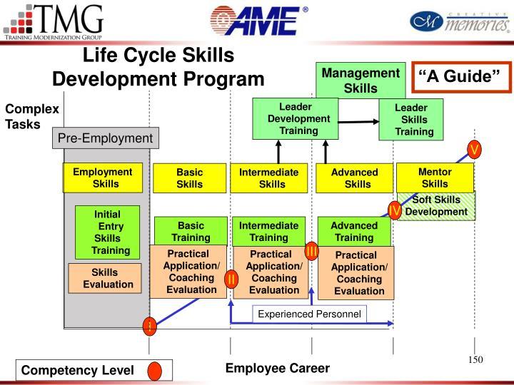 Life Cycle Skills