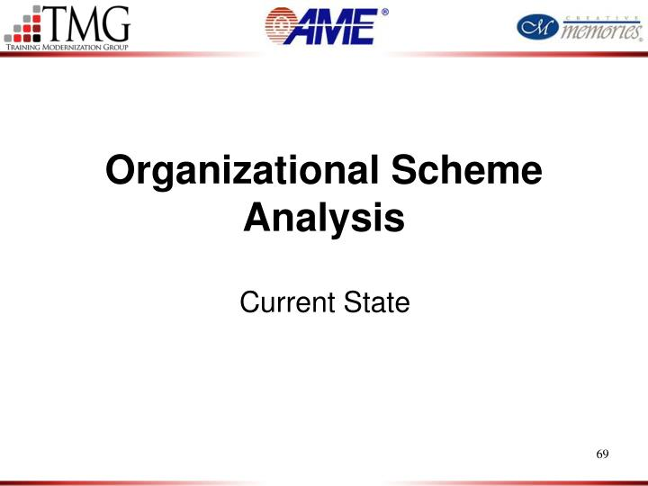Organizational Scheme Analysis