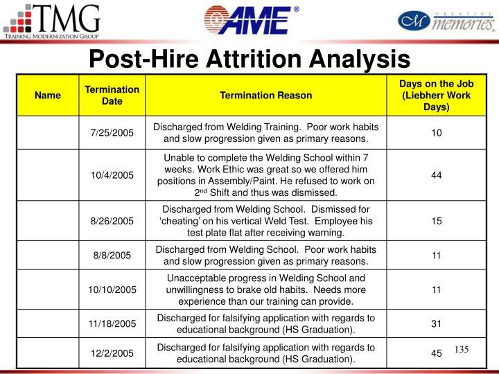 Post-Hire Attrition Analysis