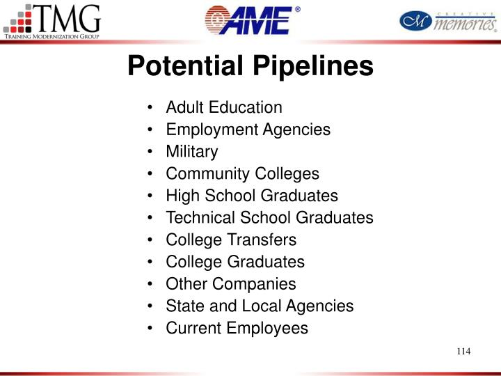 Potential Pipelines