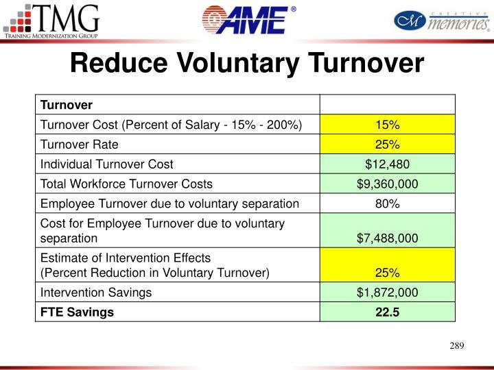 Reduce Voluntary Turnover
