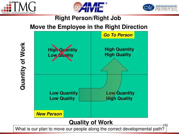 Right Person/Right Job