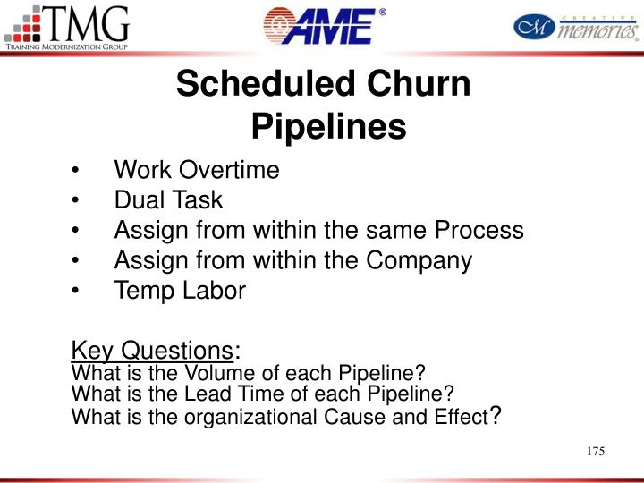 Scheduled Churn