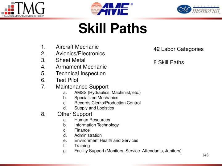 Skill Paths