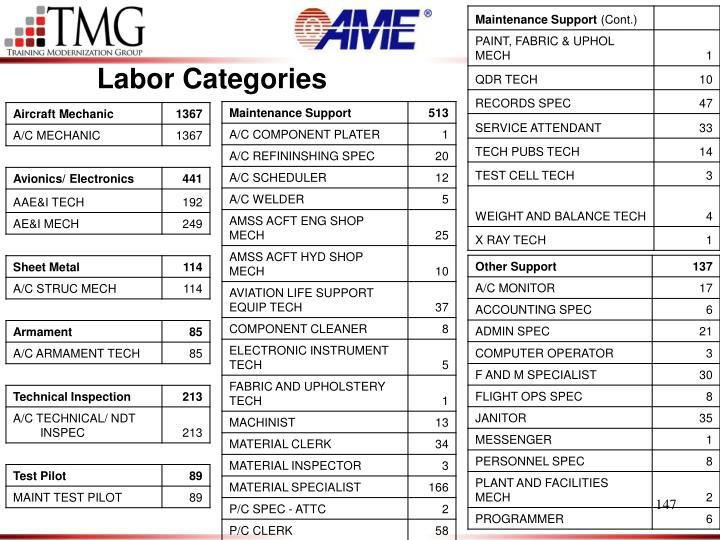 Labor Categories