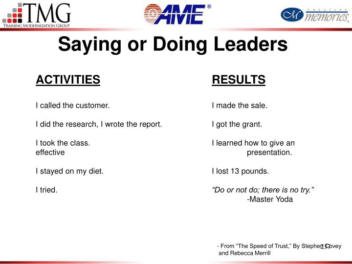 Saying or Doing Leaders