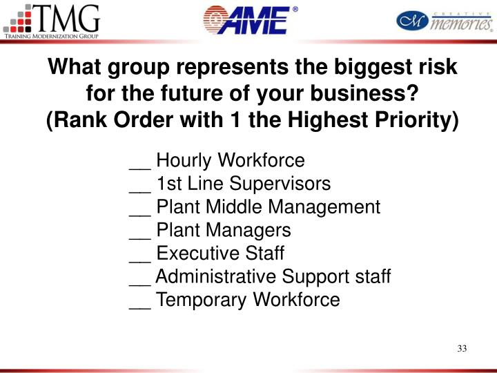 What group represents the biggest risk for the future of your business?