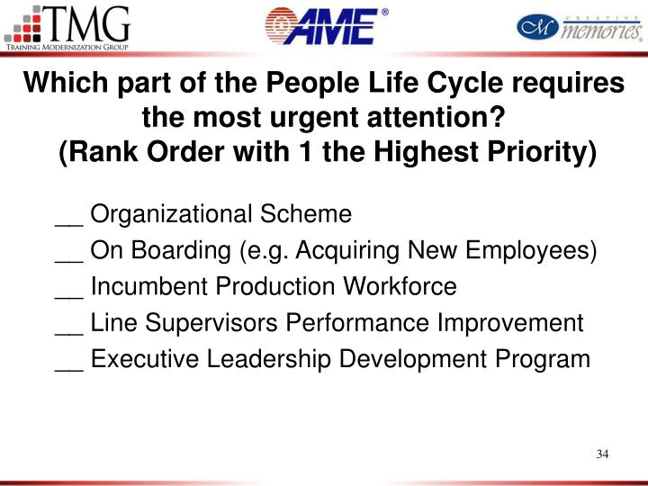 Which part of the People Life Cycle requires the most urgent attention?