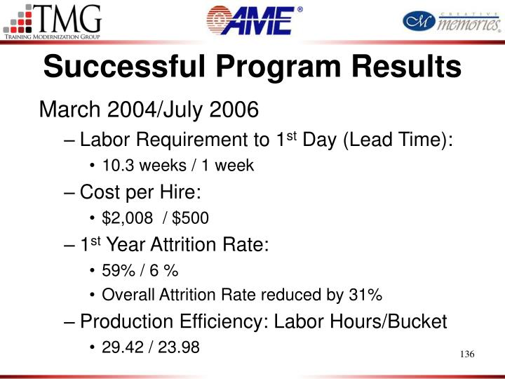 Successful Program Results