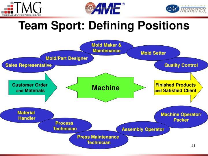 Team Sport: Defining Positions