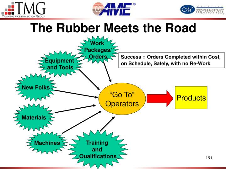 The Rubber Meets the Road