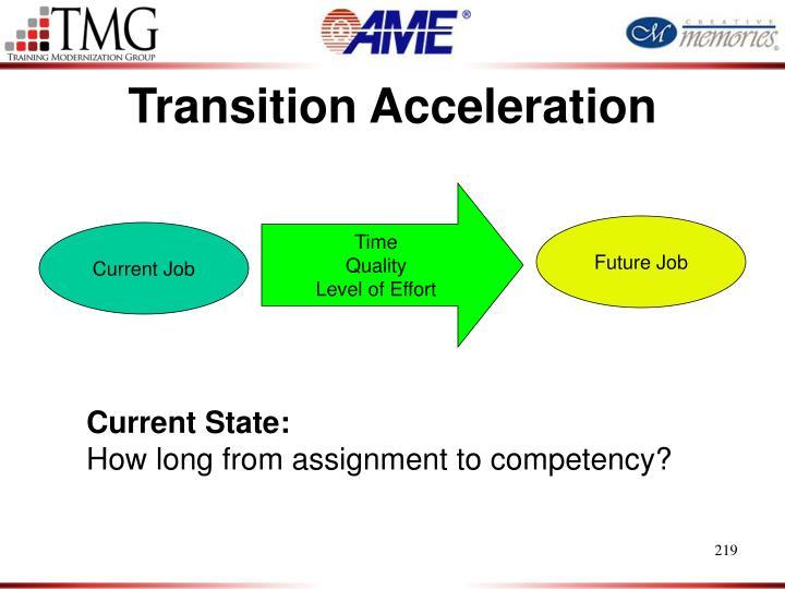 Transition Acceleration