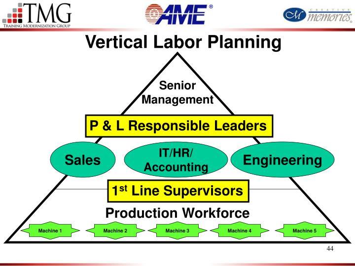 Vertical Labor Planning
