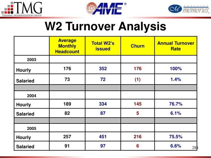 W2 Turnover Analysis