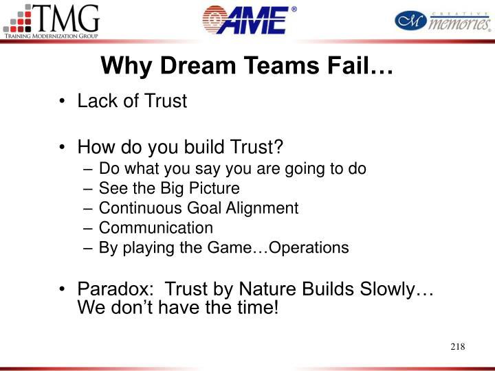 Why Dream Teams Fail…