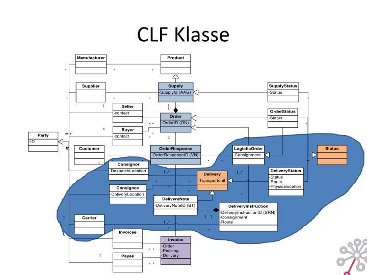 CLF Klasse