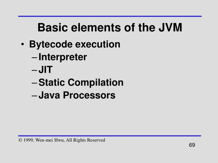 Basic elements of the JVM