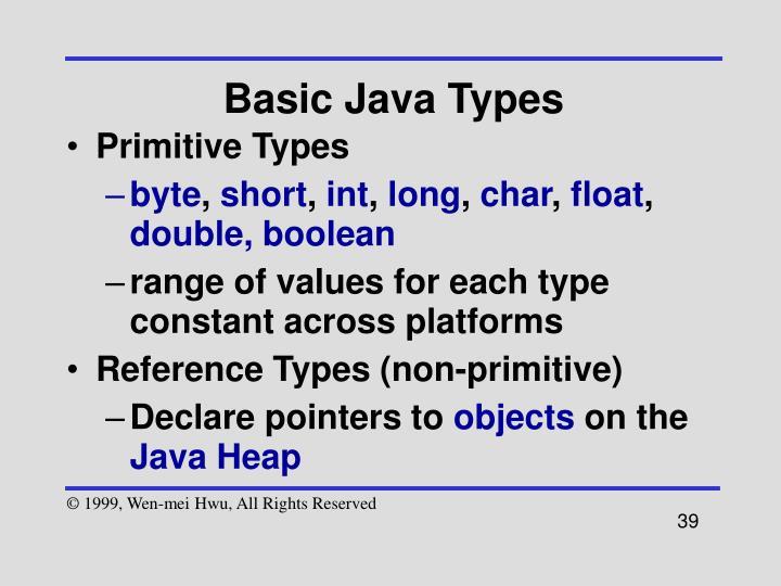 Basic Java Types