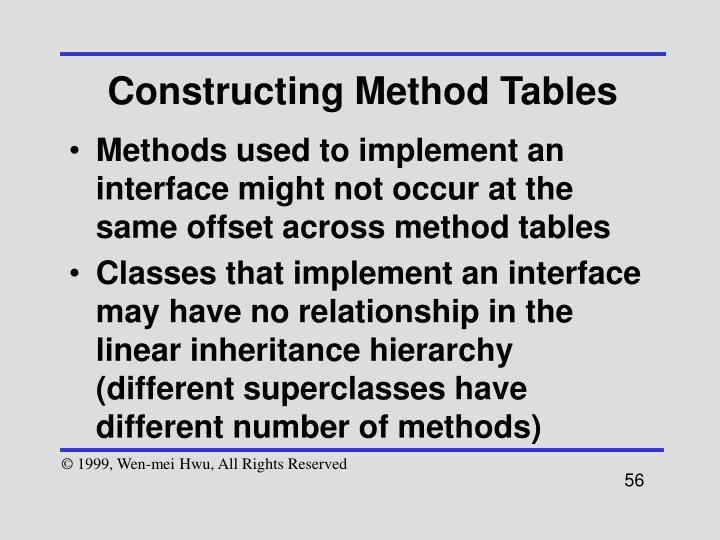 Constructing Method Tables