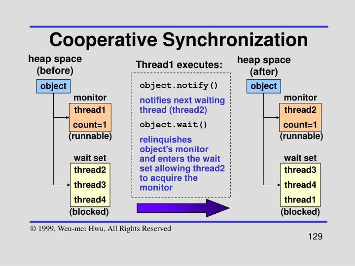 Cooperative Synchronization
