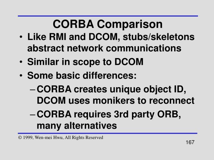 CORBA Comparison