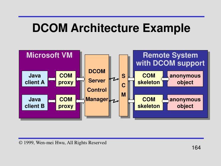 DCOM Architecture Example