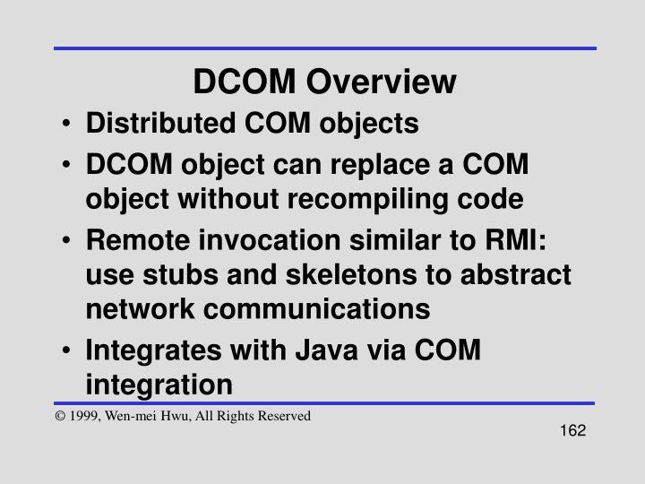 DCOM Overview