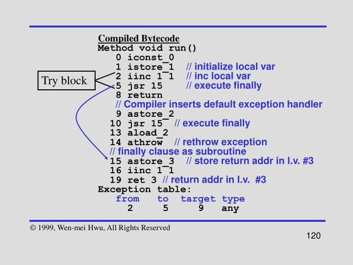 Compiled Bytecode
