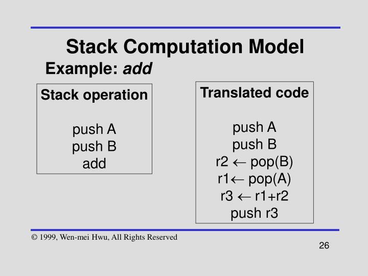 Stack Computation Model
